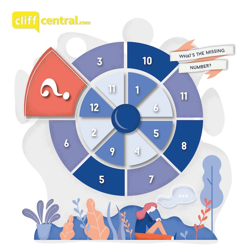 CliffCentral Conundrum: What's the missing number solution