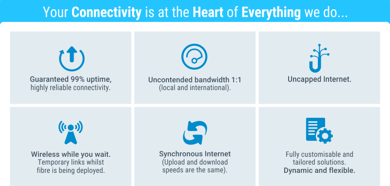 connectivity_at_heart
